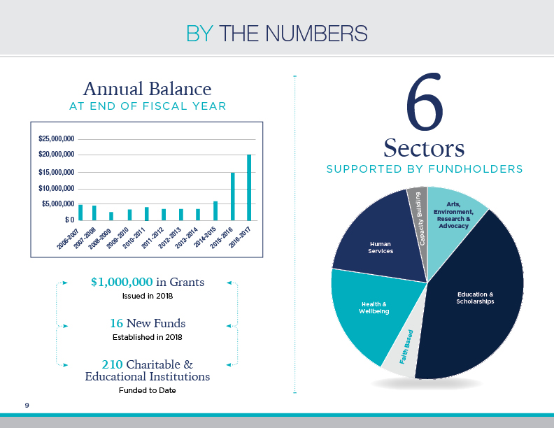 Annual Report 2017-2018 – The Community Foundation Martin – St. Lucie